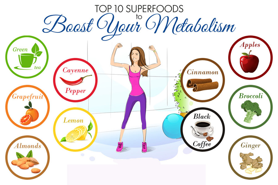 Natural Foods Speed Up Metabolism
